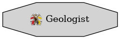 Graph for Geologist